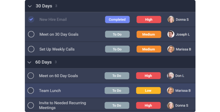 Employee performance tracking, using Slingshot