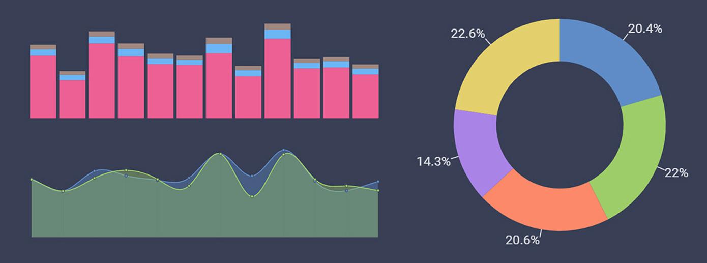Slingshot data visualization