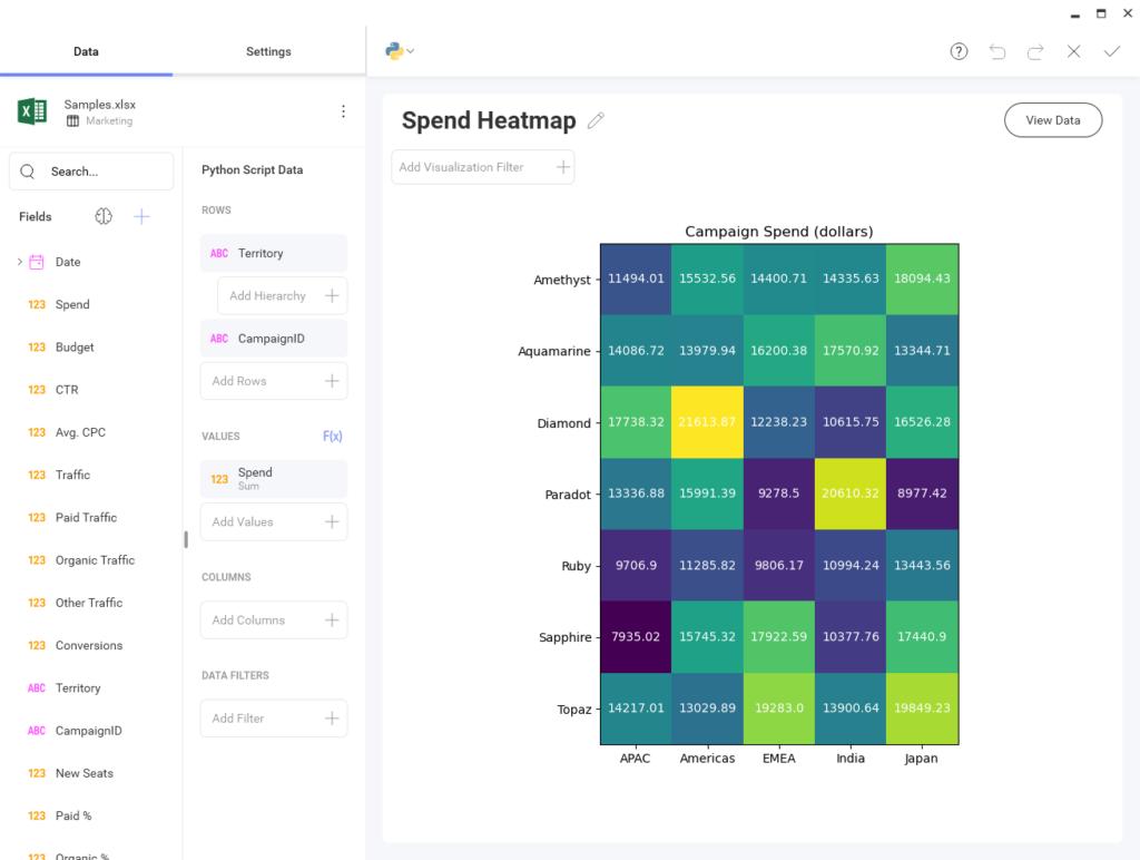 Python Data Visualization for Beginners