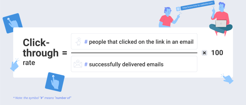 how to calculate your email marketing click-through rate formula
