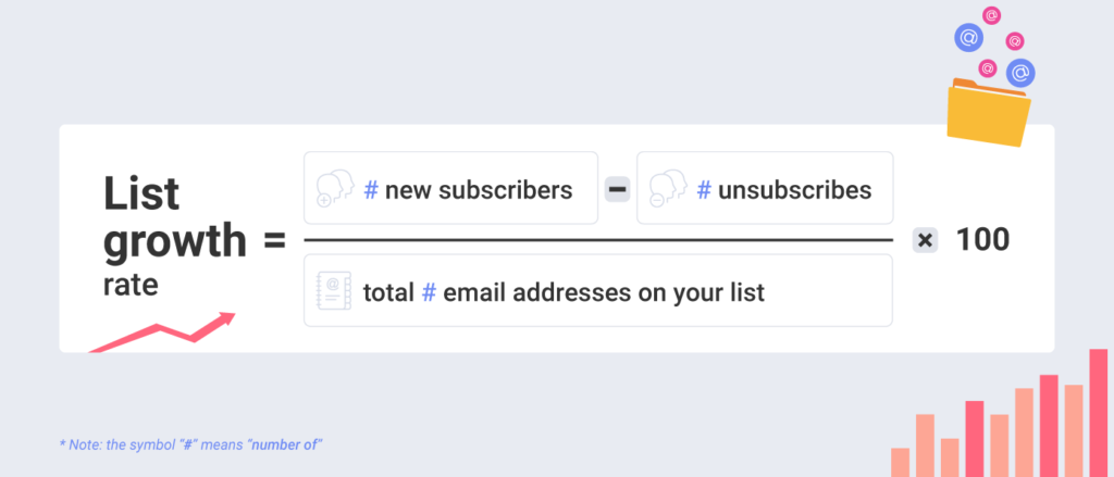 email marketing list growth rate formula