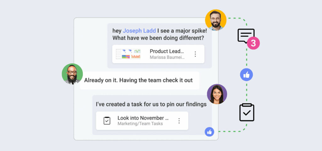 the project management feature team collaboration