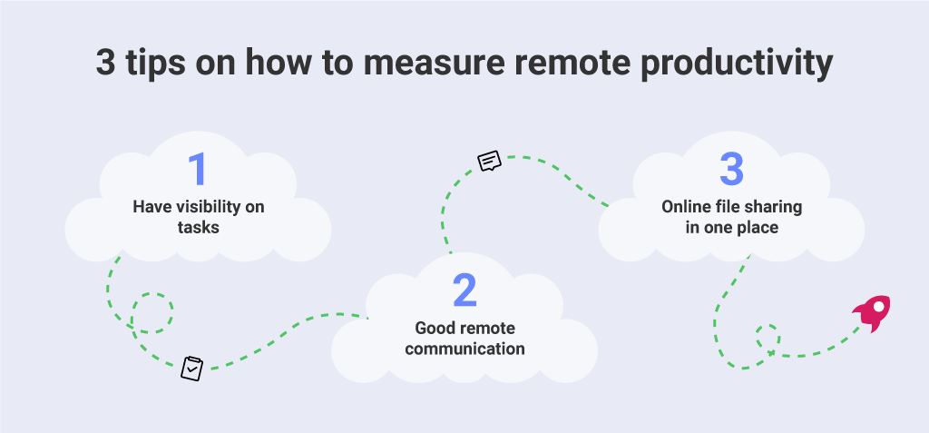 tips-on-how-to-measure-remote-productivity