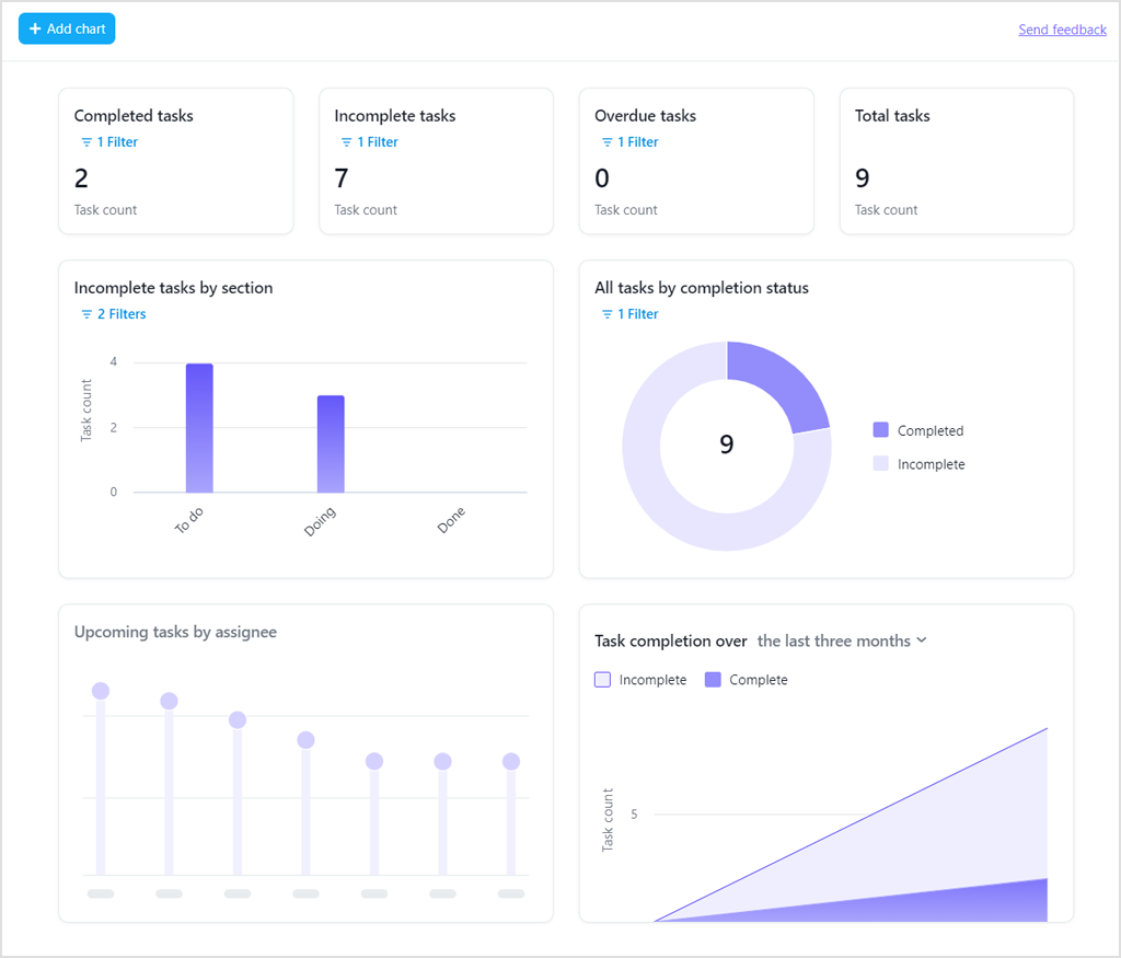 what is asana reporting feature