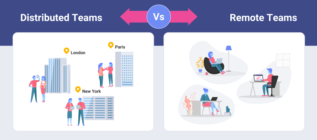 distributed teams can be office bound while remote teams are usually not