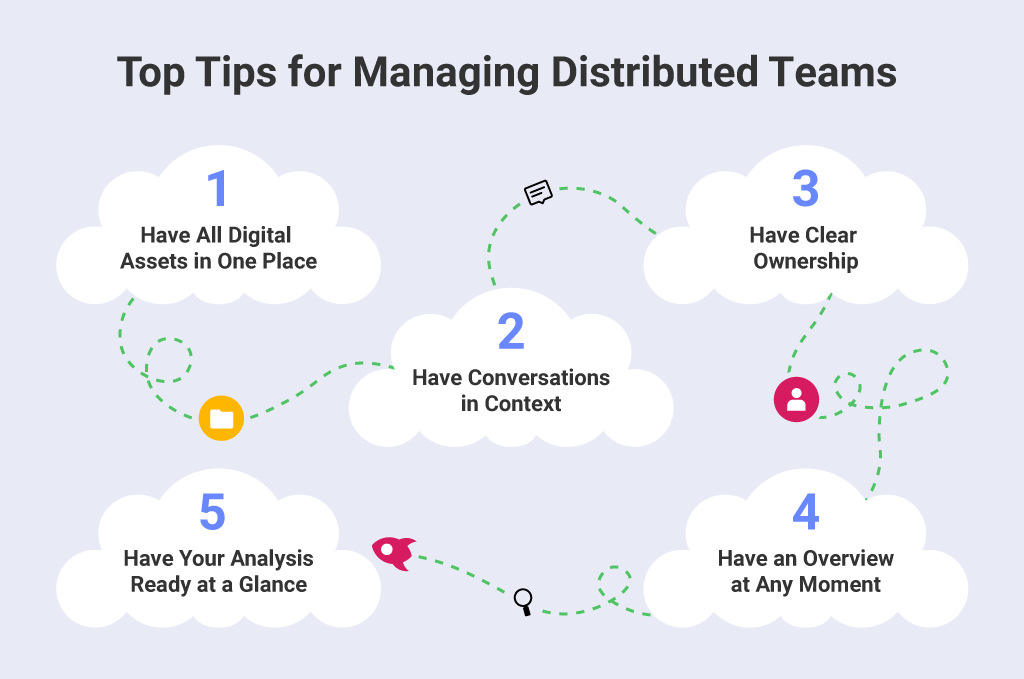 7 Pitfalls of Distributed Teams: How to Spot Them and Avoid Them