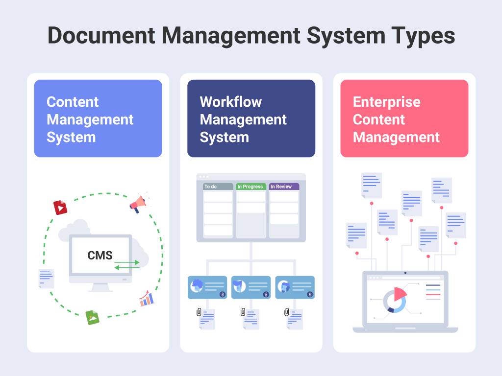 Choosing the Right Document Management System: What to Consider