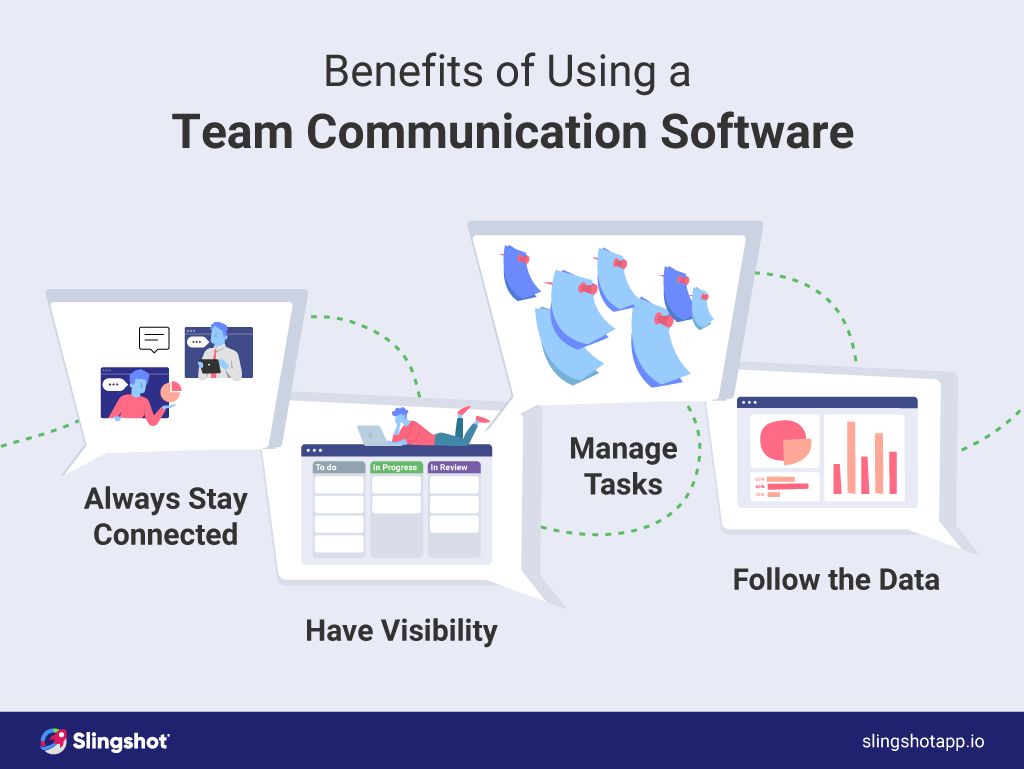 What are the benefits of using a team communication software