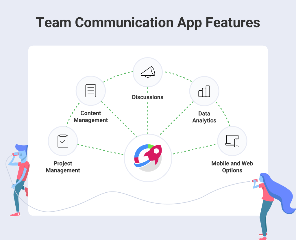 What makes a great team communication app - features